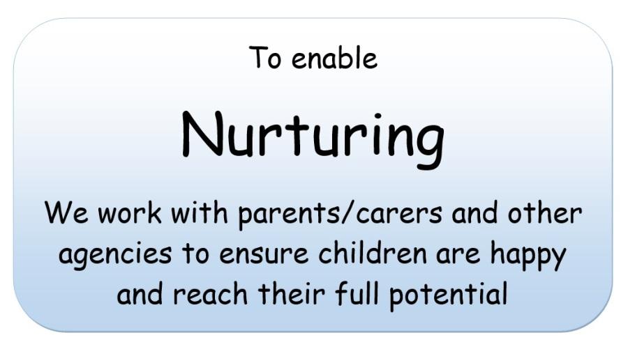7 Nurturing